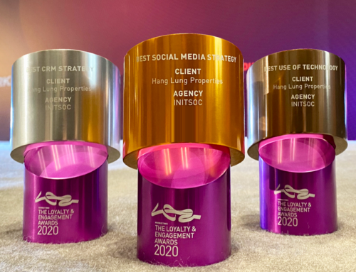 INITSOC Got 3 Awards from Loyalty and Engagement Awards 2020
